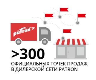 Регистрация в каталогах Подольск база для прогона сайта по профилям