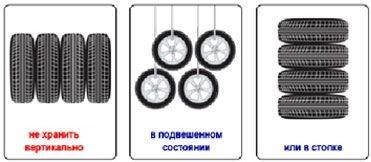 Схема хранения шин с дисками